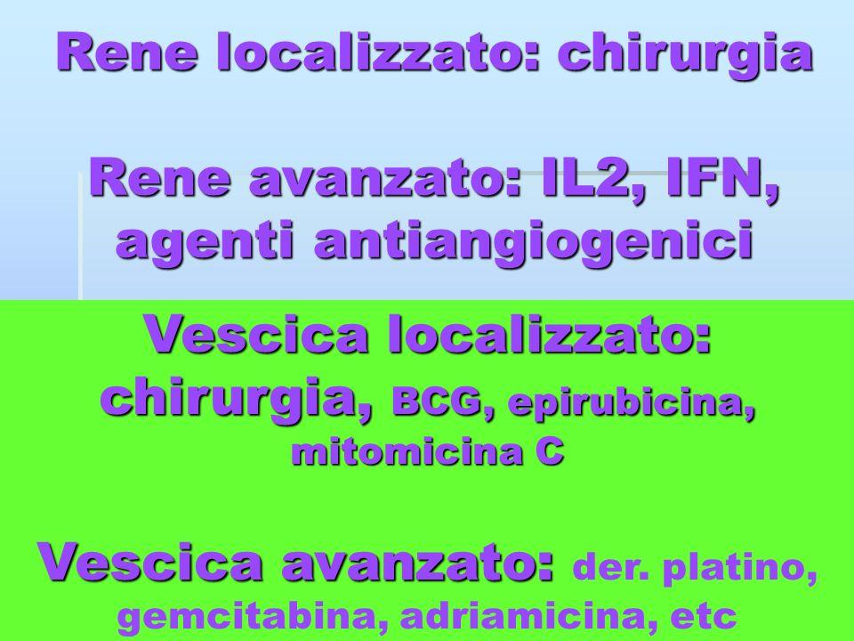 Rene localizzato: chirurgia Rene avanzato: IL2, IFN, agenti antiangiogenici Vescica localizzato: chirurgia, BCG, epirubicina, mitomicina C Vescica avanzato: Vescica localizzato: chirurgia, BCG, epirubicina, mitomicina C Vescica avanzato: der.