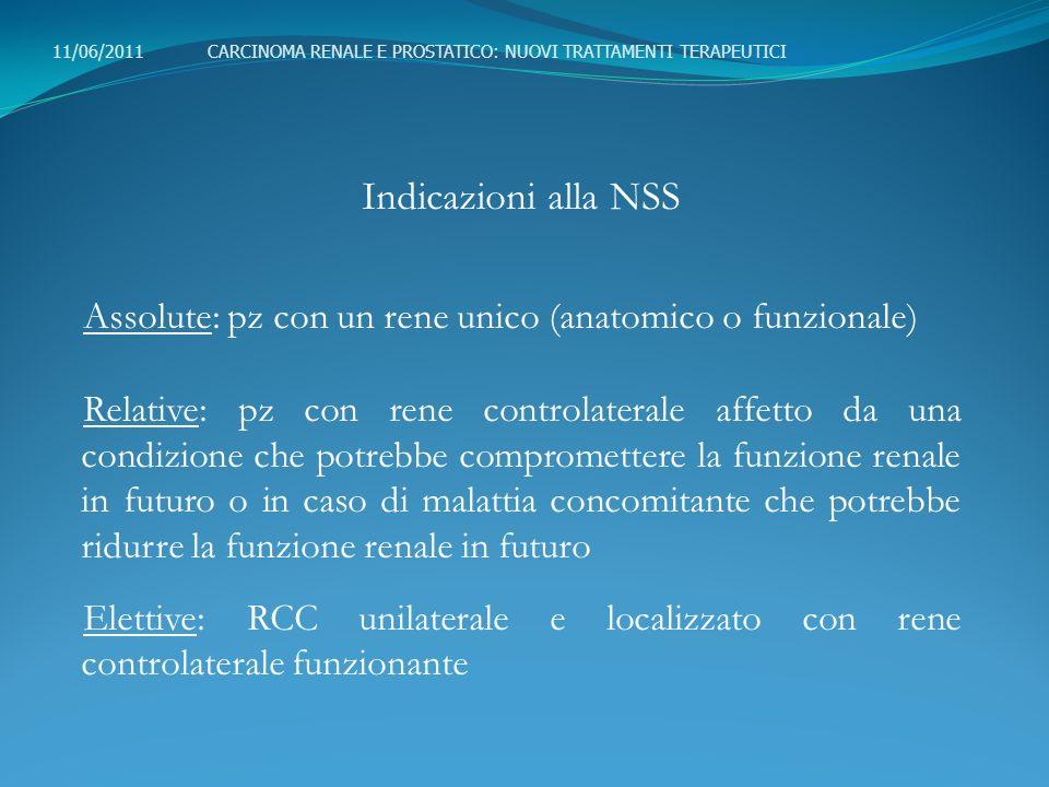 Indicazioni alla NSS Assolute: pz con un rene unico (anatomico o funzionale) Relative: pz con rene controlaterale affetto da una condizione che potreb