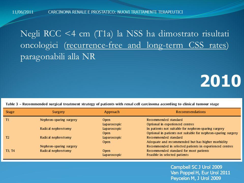 Negli RCC <4 cm (T1a) la NSS ha dimostrato risultati oncologici (recurrence-free and long-term CSS rates) paragonabili alla NR Campbell SC J Urol 2009
