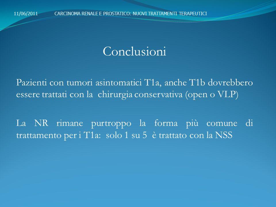 Conclusioni Pazienti con tumori asintomatici T1a, anche T1b dovrebbero essere trattati con la chirurgia conservativa (open o VLP) La NR rimane purtrop