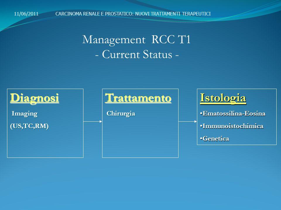 Svantaggi della NSS Recidiva locale se RCC <4 cm 0-6% dopo NSS Chirurgia più complessa Incidenza e gravità di complicanze più alto 11/06/2011 CARCINOMA RENALE E PROSTATICO: NUOVI TRATTAMENTI TERAPEUTICI Thompson RH, J Urol 2007