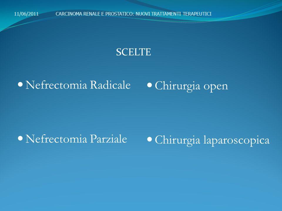 Tradizionalmente, la Nefrectomia Radicale (NR) open è stata considerata la cura standard Tuttavia, negli ultimi anni, l impatto della laparoscopia è cresciuto tanto rapidamente che la nefrectomia radicale laparoscopica è diventato uno standard riconosciuto dall EAU guidelines dal 2006 Ljungberg B, Eur Urol 2010 11/06/2011 CARCINOMA RENALE E PROSTATICO: NUOVI TRATTAMENTI TERAPEUTICI