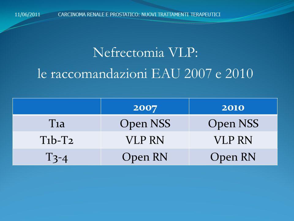 11/06/2011 CARCINOMA RENALE E PROSTATICO: NUOVI TRATTAMENTI TERAPEUTICI Nefrectomia radicale videolaparoscopica per RCC 2010 2007