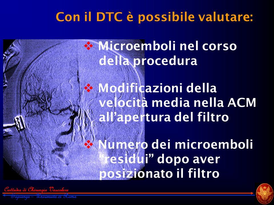 Cattedra di Chirurgia Vascolare Sapienza – Università di Roma Con il DTC è possibile valutare: Microemboli nel corso della procedura Modificazioni del