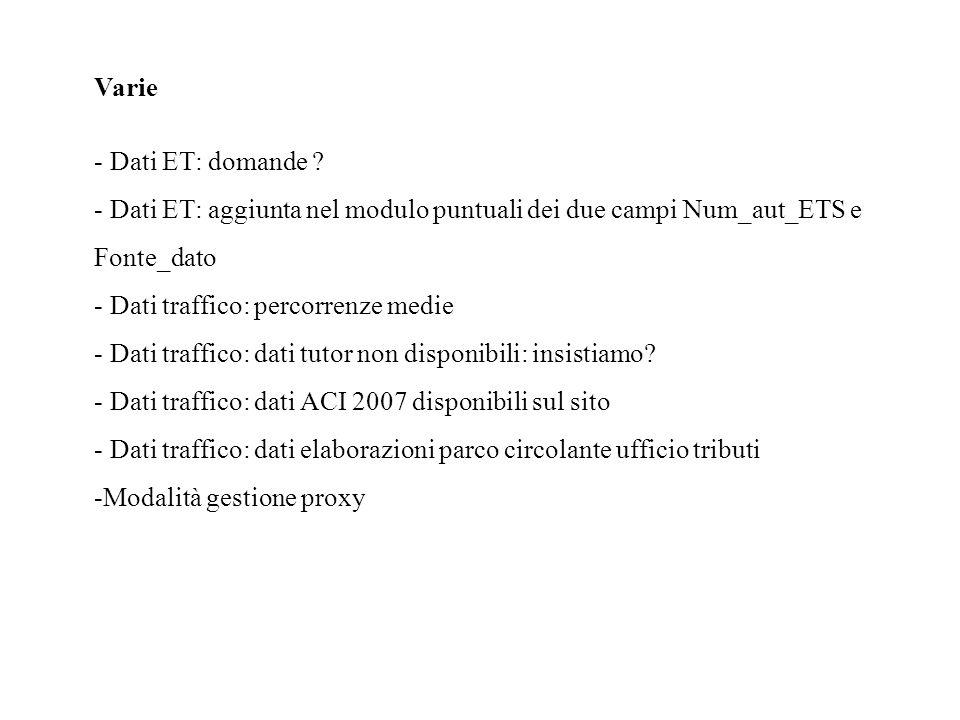 Varie - Dati ET: domande .