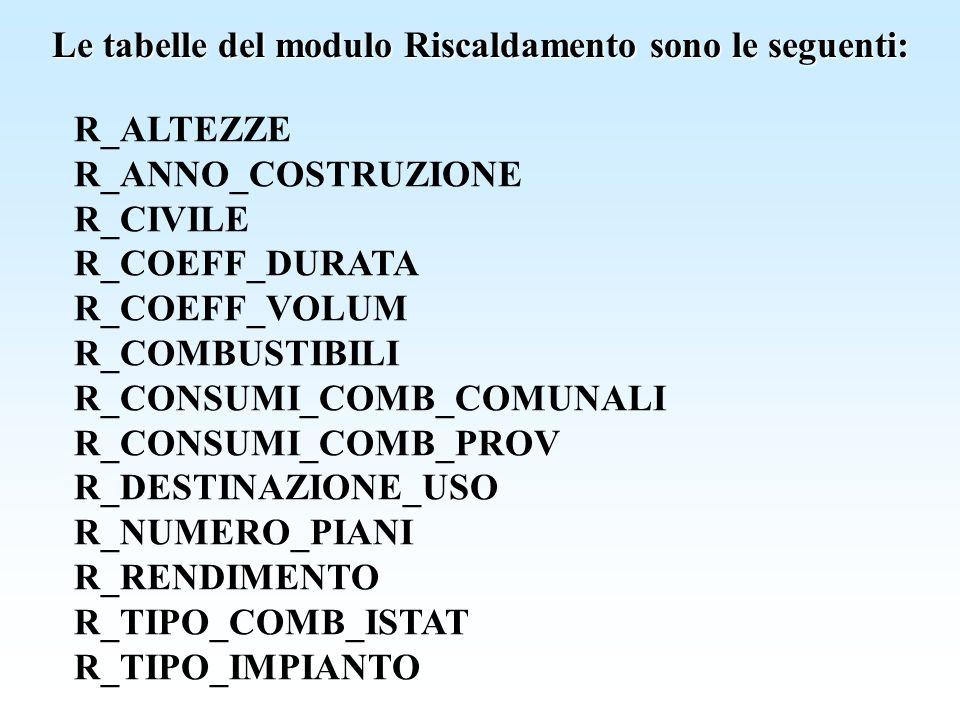 Le tabelle del modulo Riscaldamento sono le seguenti: R_ALTEZZE R_ANNO_COSTRUZIONE R_CIVILE R_COEFF_DURATA R_COEFF_VOLUM R_COMBUSTIBILI R_CONSUMI_COMB