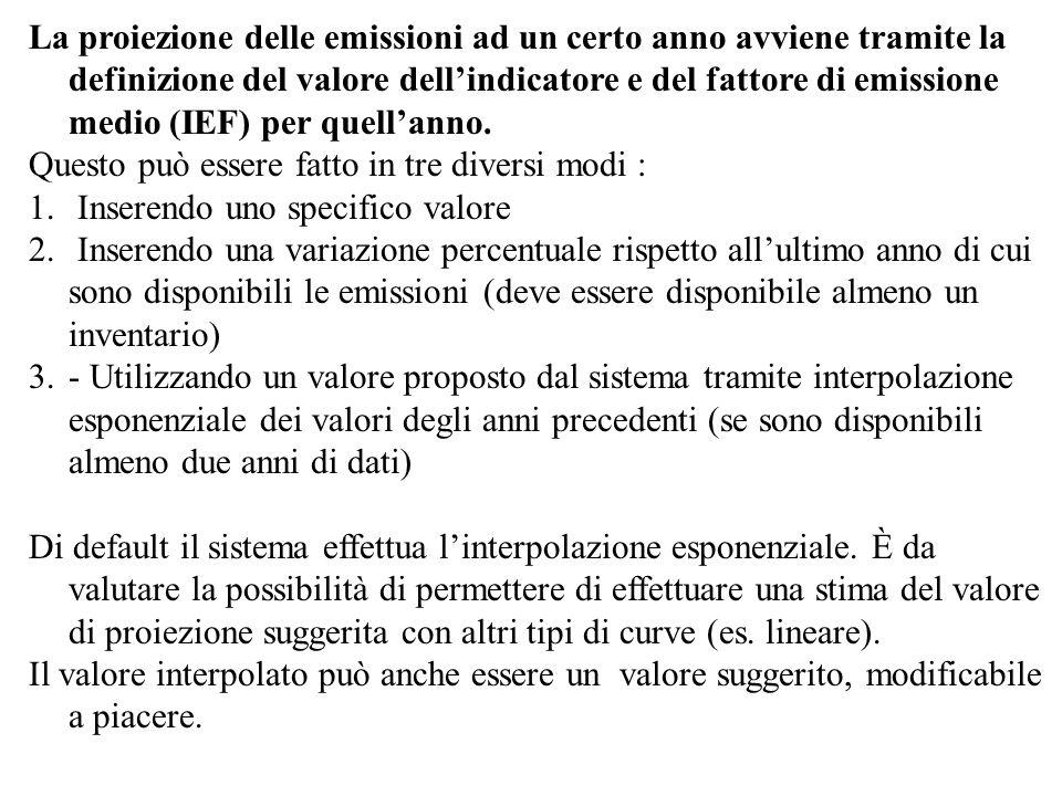 La proiezione delle emissioni ad un certo anno avviene tramite la definizione del valore dellindicatore e del fattore di emissione medio (IEF) per quellanno.