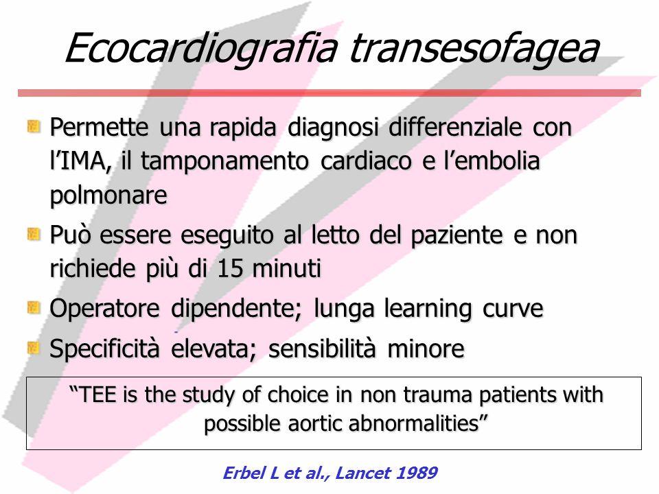 Permette una rapida diagnosi differenziale con lIMA, il tamponamento cardiaco e lembolia polmonare Può essere eseguito al letto del paziente e non ric