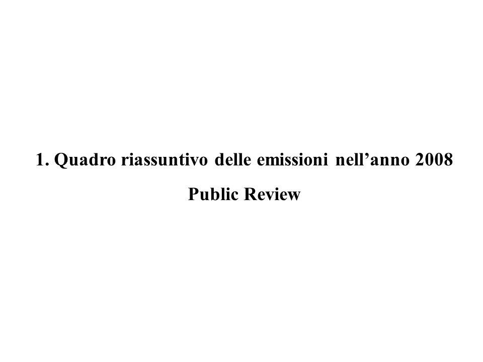 1. Quadro riassuntivo delle emissioni nellanno 2008 Public Review