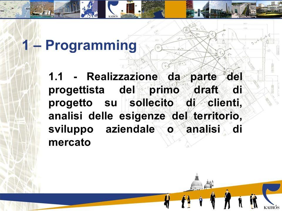 1 – Programming 1.1 - Realizzazione da parte del progettista del primo draft di progetto su sollecito di clienti, analisi delle esigenze del territorio, sviluppo aziendale o analisi di mercato