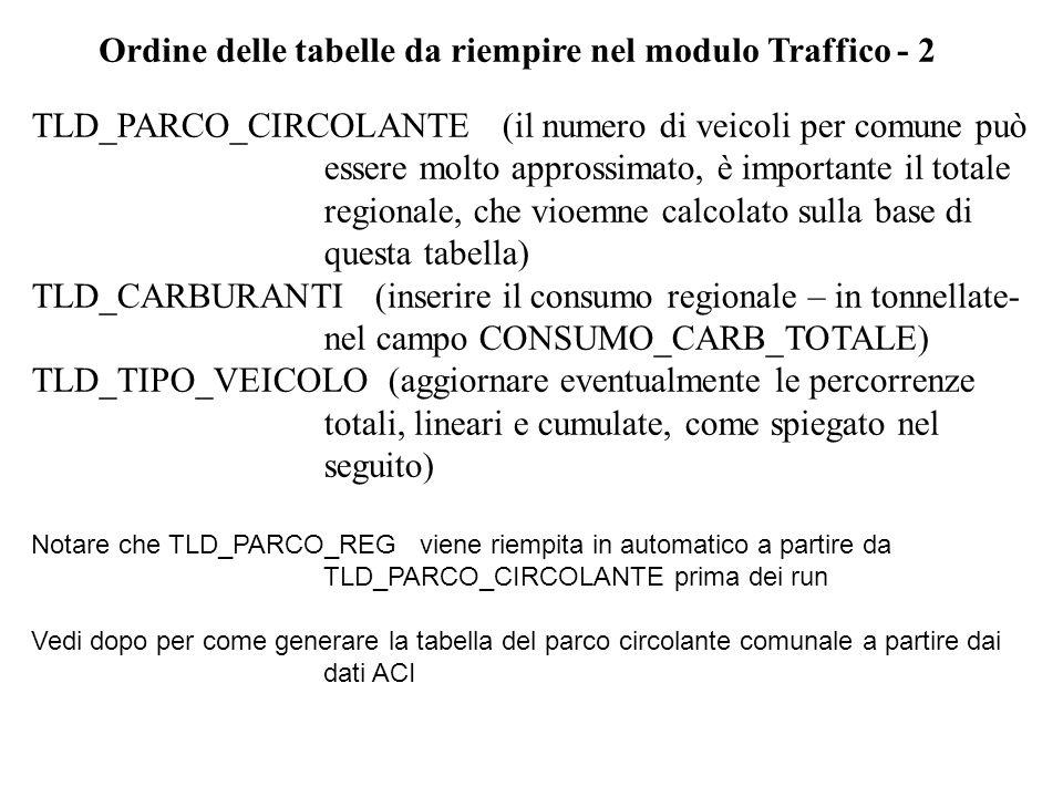 Ordine delle tabelle da riempire nel modulo Traffico - 2 TLD_PARCO_CIRCOLANTE (il numero di veicoli per comune può essere molto approssimato, è import