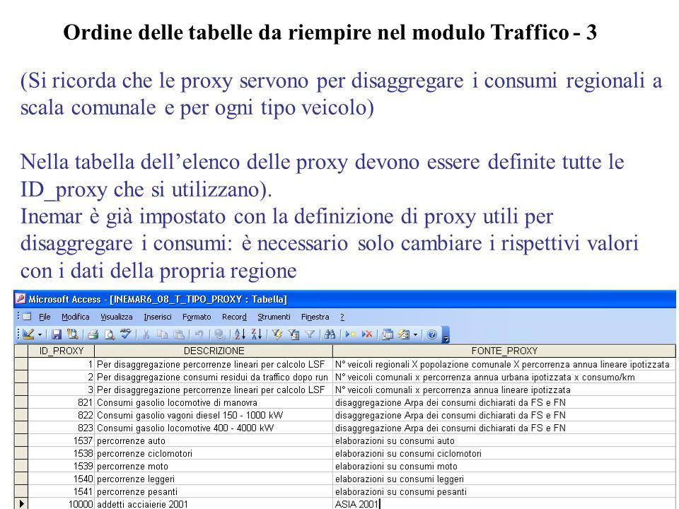 Ordine delle tabelle da riempire nel modulo Traffico - 4 per disaggregare la quota di emissioni lineari a freddo sia usa la fk_id_proxy = 1, quindi in ID_proxy bisogna definire che esiste la proxy = 1 (è già così) e bisogna mettere i rispettivi valori in TD_VAL_PROXY per disaggregare emissioni diffuse, Inemar usa la proxy il cui ID viene indacato nella tabella TLD_carburanti.