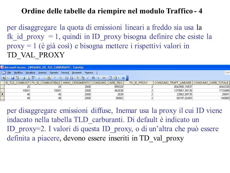 Ordine delle tabelle da riempire nel modulo Traffico - 4 per disaggregare la quota di emissioni lineari a freddo sia usa la fk_id_proxy = 1, quindi in