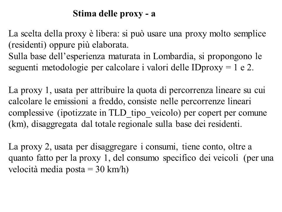 Stima delle proxy - b La metodologia usata in Lombardia, per calcolare i valori delle IDproxy = 1 e 2 richiede il valore del parco regionale (TL_PARCO_REG), che deve essere calcolato attraverso la la procedura PREPARA_TRAFFICO.