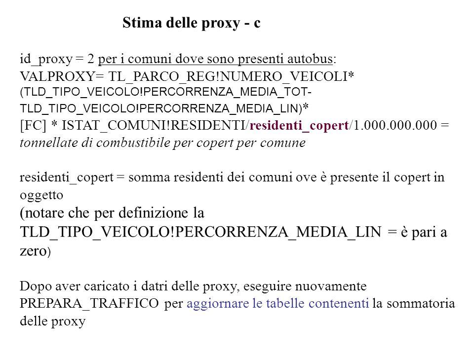 Stima delle proxy - c id_proxy = 2 per i comuni dove sono presenti autobus: VALPROXY= TL_PARCO_REG!NUMERO_VEICOLI* (TLD_TIPO_VEICOLO!PERCORRENZA_MEDIA