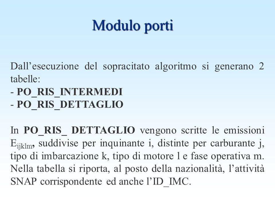 Dallesecuzione del sopracitato algoritmo si generano 2 tabelle: - PO_RIS_INTERMEDI - PO_RIS_DETTAGLIO In PO_RIS_ DETTAGLIO vengono scritte le emissioni E ijklm, suddivise per inquinante i, distinte per carburante j, tipo di imbarcazione k, tipo di motore l e fase operativa m.