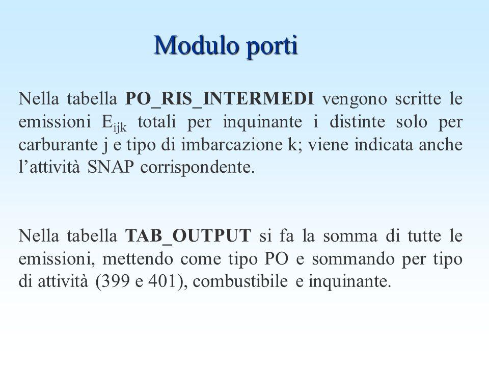 Nella tabella PO_RIS_INTERMEDI vengono scritte le emissioni E ijk totali per inquinante i distinte solo per carburante j e tipo di imbarcazione k; viene indicata anche lattività SNAP corrispondente.