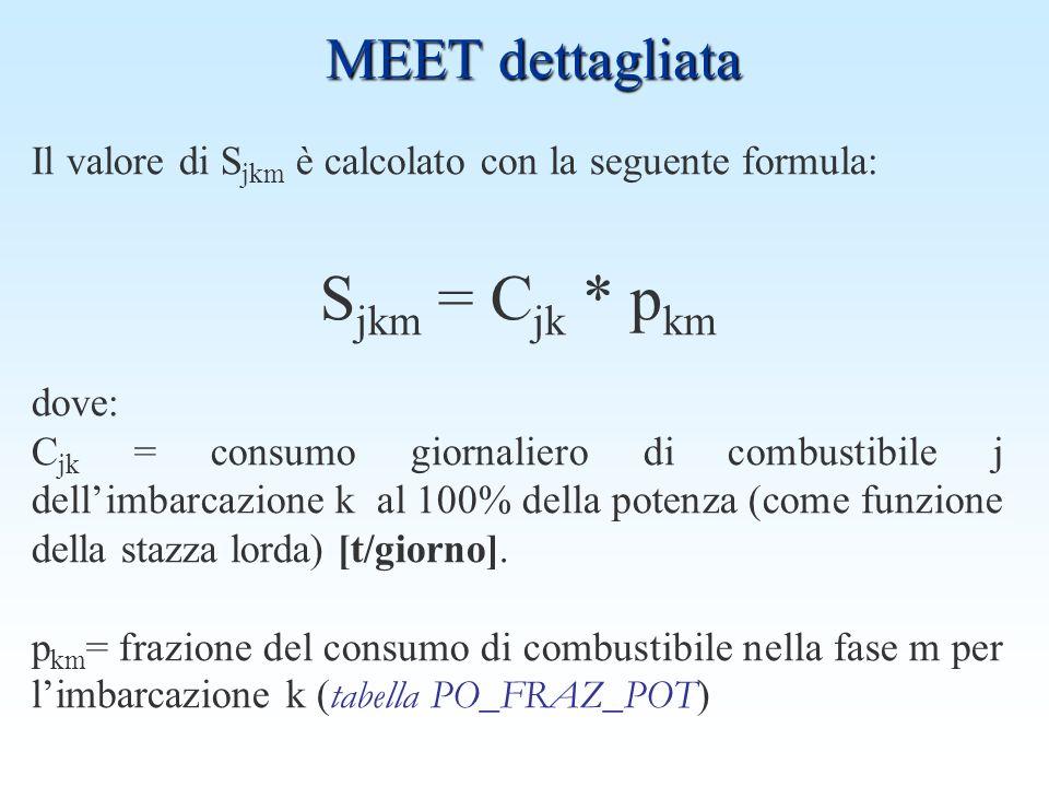 Il valore di S jkm è calcolato con la seguente formula: S jkm = C jk * p km dove: C jk = consumo giornaliero di combustibile j dellimbarcazione k al 100% della potenza (come funzione della stazza lorda) [t/giorno].