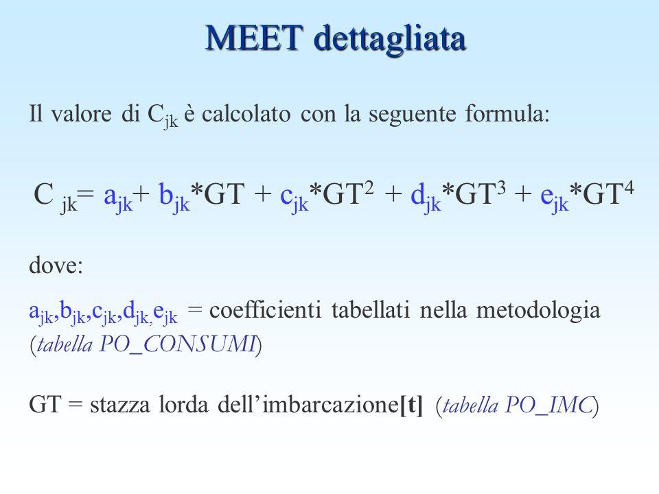Il valore di C jk è calcolato con la seguente formula: C jk = a jk + b jk *GT + c jk *GT 2 + d jk *GT 3 + e jk *GT 4 dove: a jk,b jk,c jk,d jk, e jk = coefficienti tabellati nella metodologia (tabella PO_CONSUMI) GT = stazza lorda dellimbarcazione[t] (tabella PO_IMC) MEET dettagliata