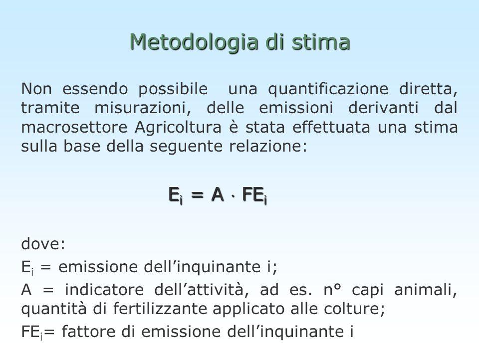 Metodologia di stima Non essendo possibile una quantificazione diretta, tramite misurazioni, delle emissioni derivanti dal macrosettore Agricoltura è