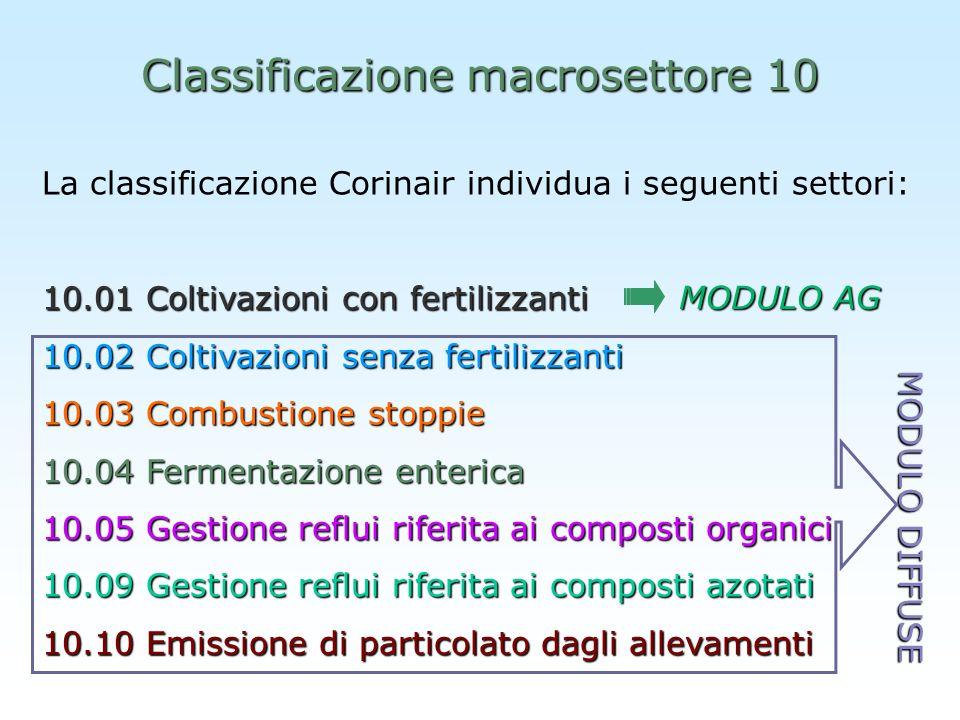 Classificazione macrosettore 10 La classificazione Corinair individua i seguenti settori: 10.01 Coltivazioni con fertilizzanti 10.02 Coltivazioni senz