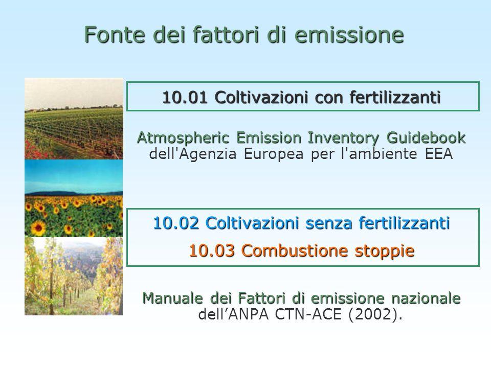 Fonte dei fattori di emissione 10.01 Coltivazioni con fertilizzanti Atmospheric Emission Inventory Guidebook Atmospheric Emission Inventory Guidebook