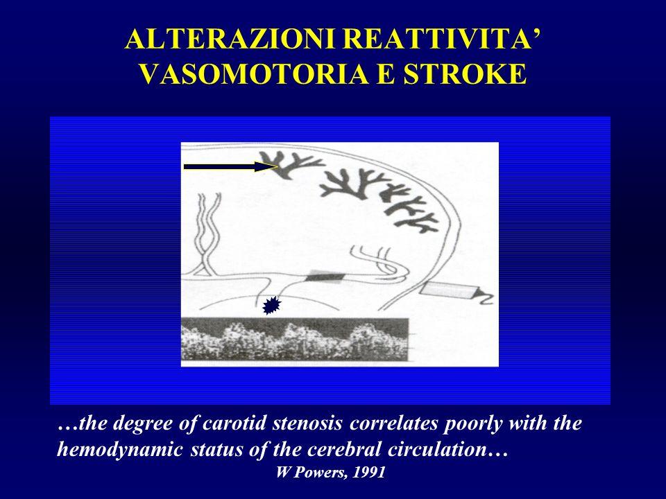 …the degree of carotid stenosis correlates poorly with the hemodynamic status of the cerebral circulation… W Powers, 1991 ALTERAZIONI REATTIVITA VASOM
