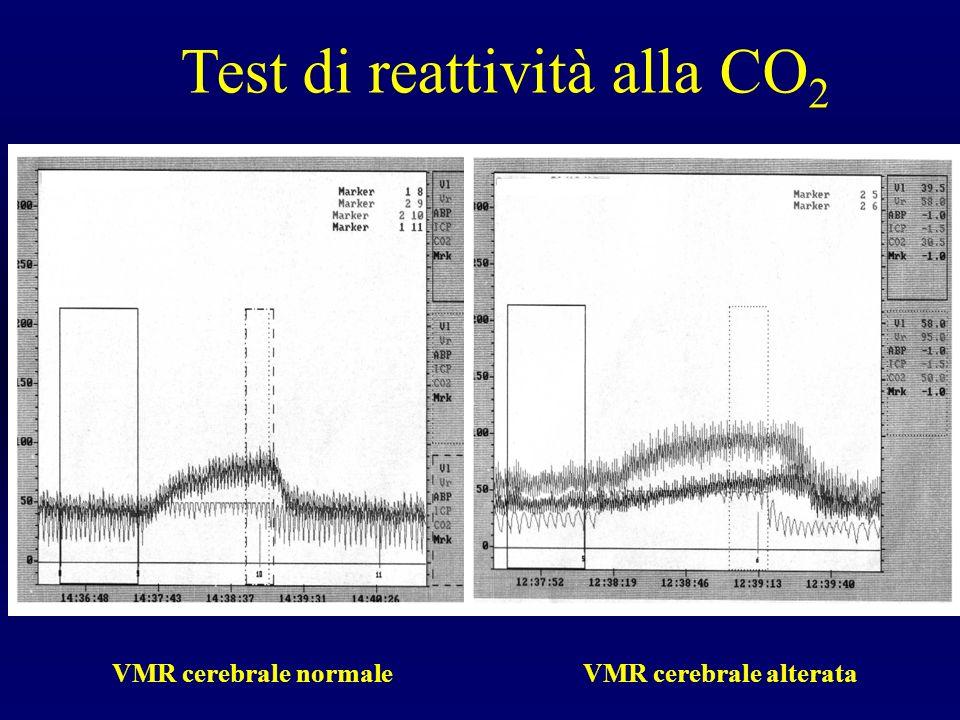 VMR cerebrale normale Test di reattività alla CO 2 VMR cerebrale alterata