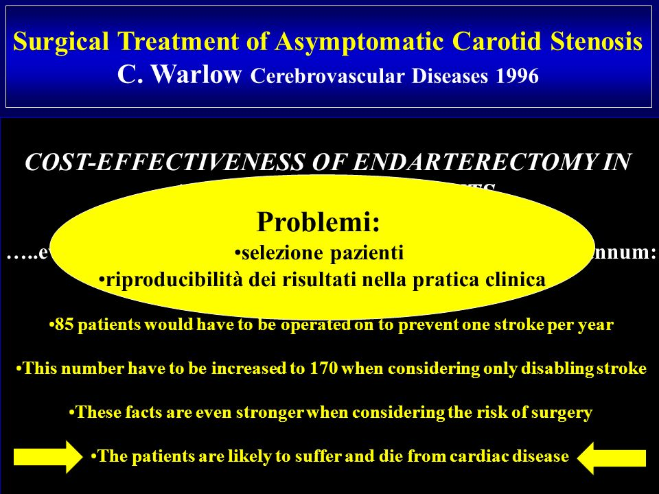 Surgical Treatment of Asymptomatic Carotid Stenosis C. Warlow Cerebrovascular Diseases 1996 COST-EFFECTIVENESS OF ENDARTERECTOMY IN ASYMPTOMATIC PATIE