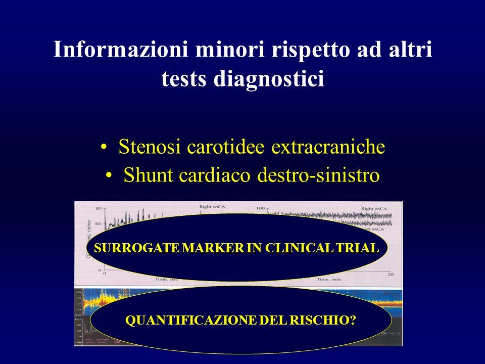 Informazioni minori rispetto ad altri tests diagnostici Stenosi carotidee extracraniche Shunt cardiaco destro-sinistro SURROGATE MARKER IN CLINICAL TR