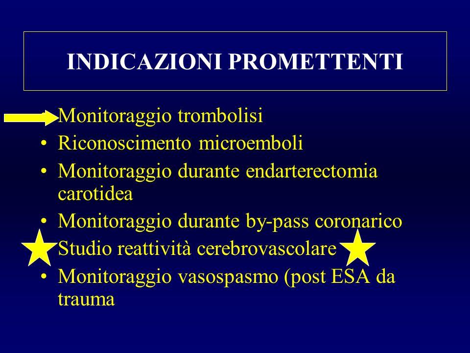 INDICAZIONI PROMETTENTI Monitoraggio trombolisi Riconoscimento microemboli Monitoraggio durante endarterectomia carotidea Monitoraggio durante by-pass