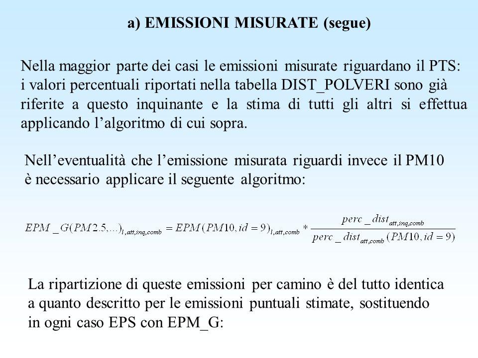 Nella maggior parte dei casi le emissioni misurate riguardano il PTS: i valori percentuali riportati nella tabella DIST_POLVERI sono già riferite a qu