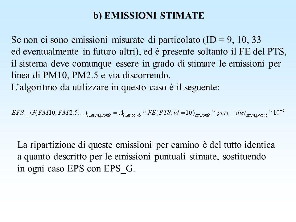 b) EMISSIONI STIMATE Se non ci sono emissioni misurate di particolato (ID = 9, 10, 33 ed eventualmente in futuro altri), ed è presente soltanto il FE
