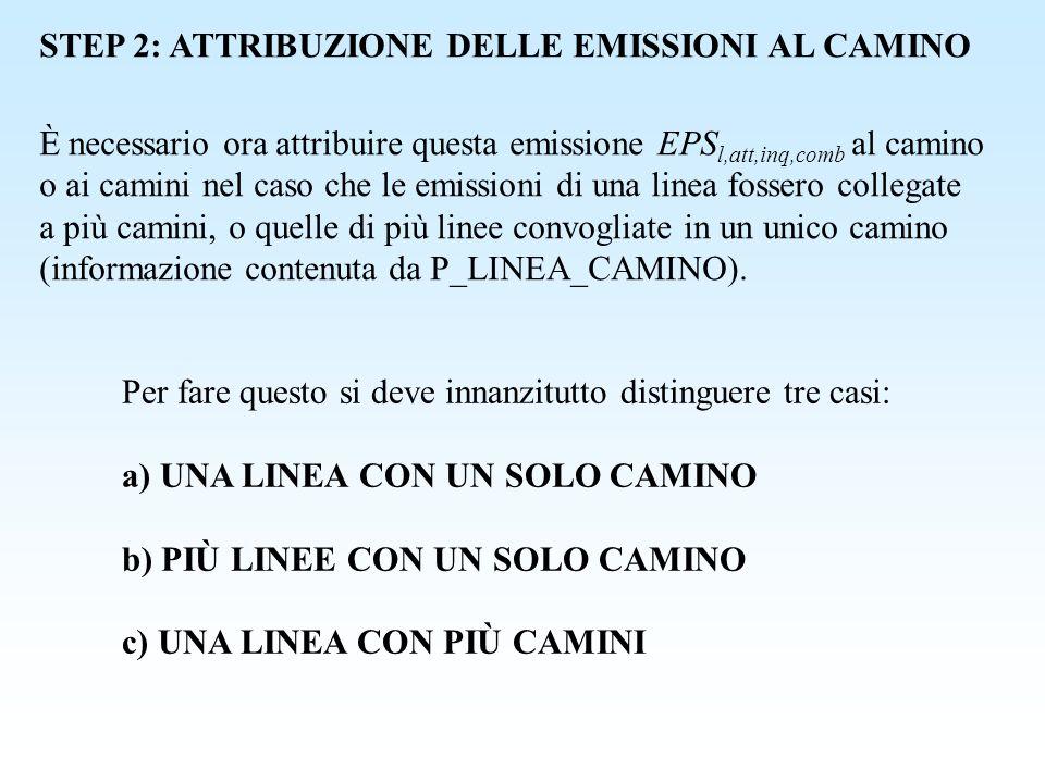 STEP 2: ATTRIBUZIONE DELLE EMISSIONI AL CAMINO È necessario ora attribuire questa emissione EPS l,att,inq,comb al camino o ai camini nel caso che le e