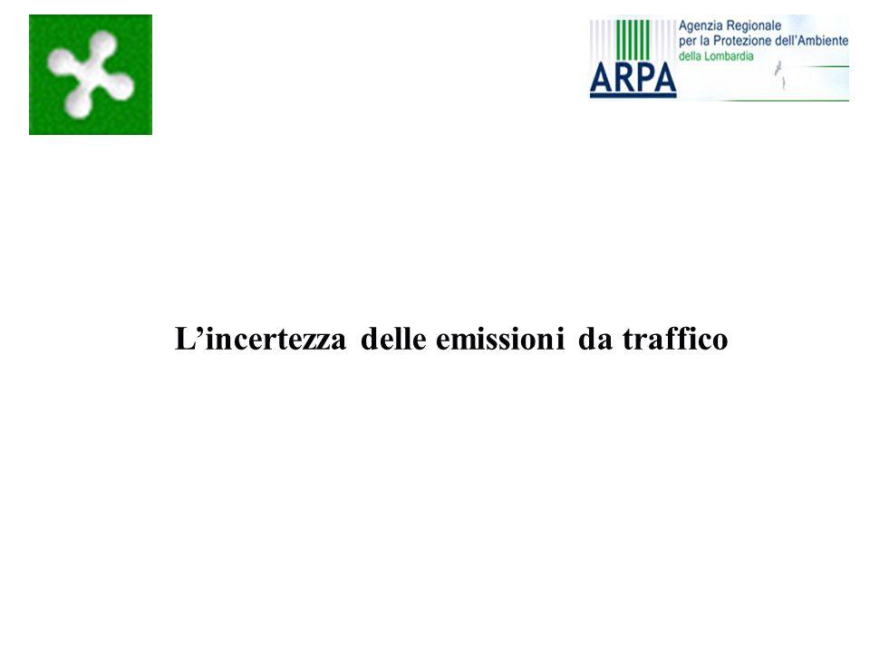 Grandi incertezze nelle emissioni da traffico Nei dati a disposizione (parco circolante, percorrenze, ecc) nella metodologia (es.