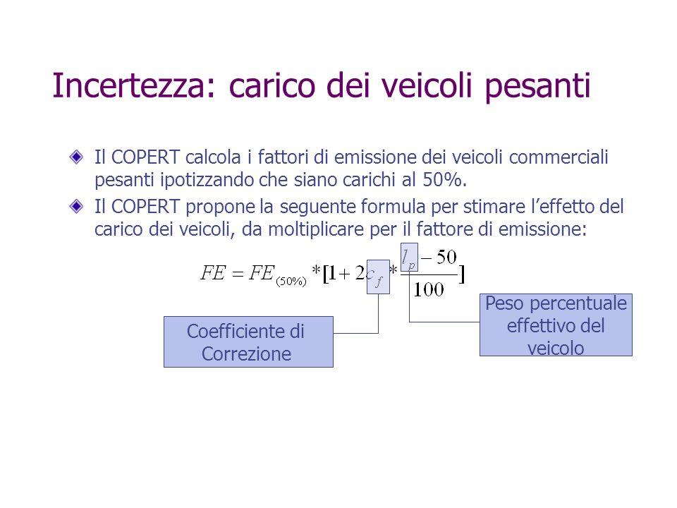 Incertezza: carico dei veicoli pesanti Il COPERT calcola i fattori di emissione dei veicoli commerciali pesanti ipotizzando che siano carichi al 50%.