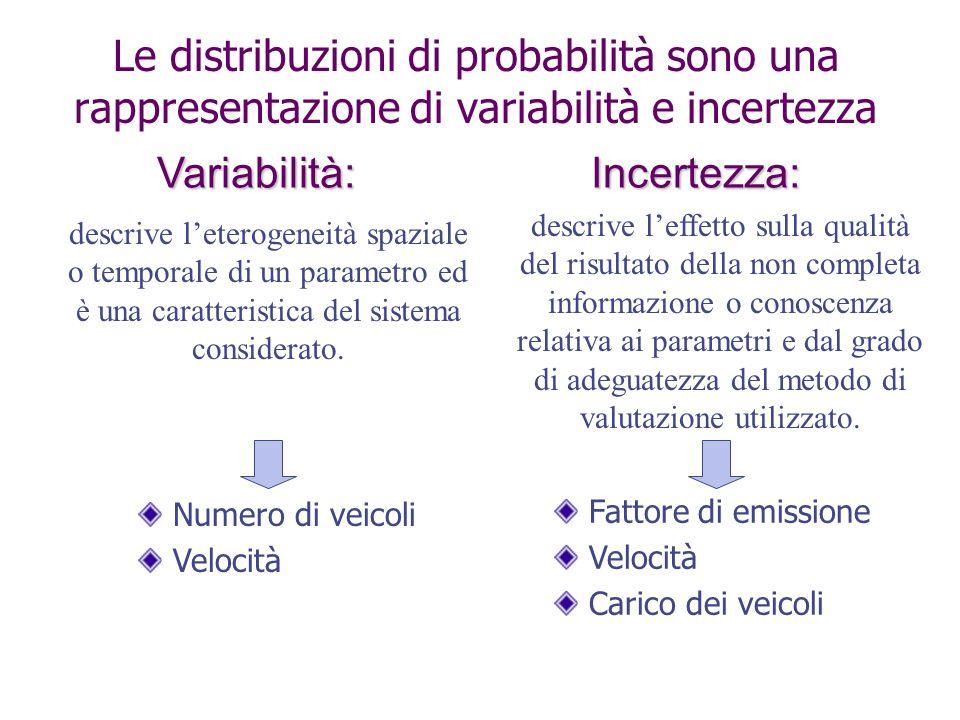 Le distribuzioni di probabilità sono una rappresentazione di variabilità e incertezzaVariabilità: descrive leterogeneità spaziale o temporale di un pa