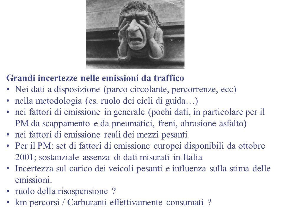 Grandi incertezze nelle emissioni da traffico Nei dati a disposizione (parco circolante, percorrenze, ecc) nella metodologia (es. ruolo dei cicli di g