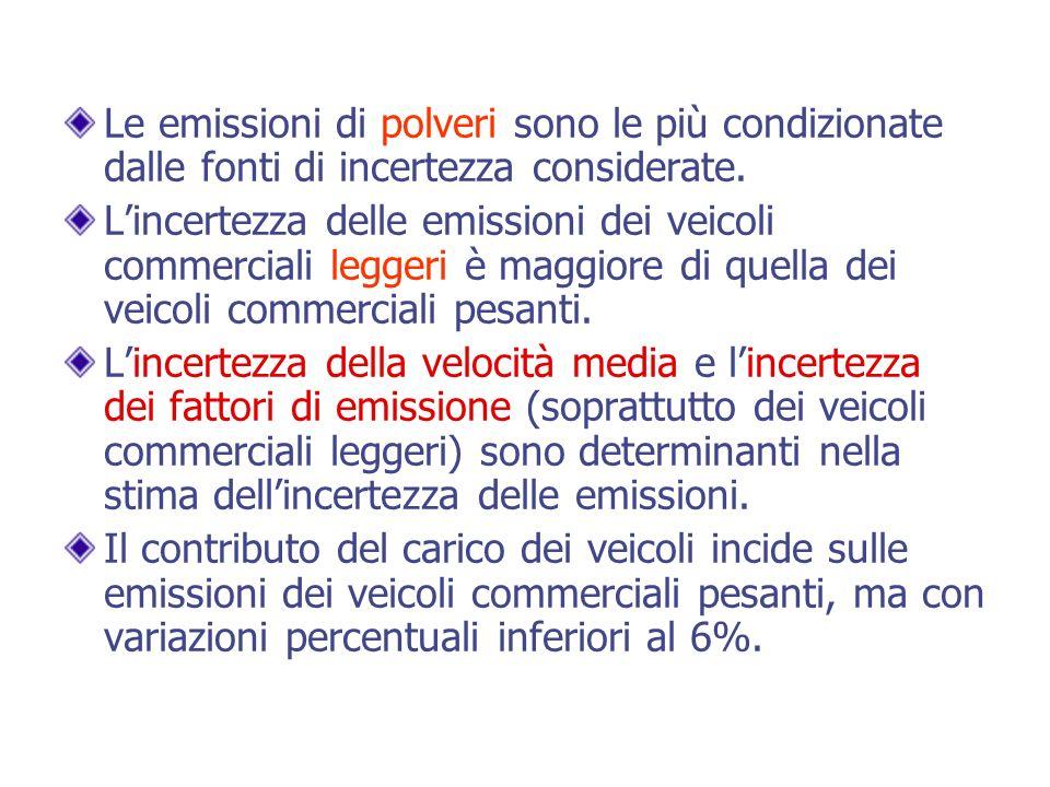 Le emissioni di polveri sono le più condizionate dalle fonti di incertezza considerate. Lincertezza delle emissioni dei veicoli commerciali leggeri è