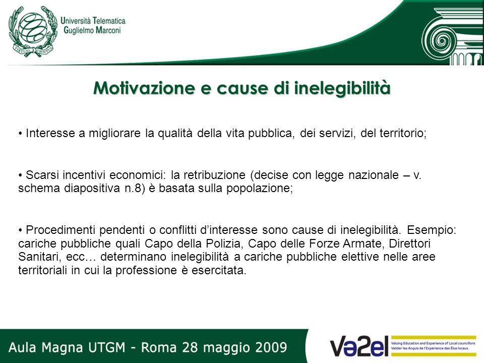 Motivazione e cause di inelegibilità Interesse a migliorare la qualità della vita pubblica, dei servizi, del territorio; Scarsi incentivi economici: l