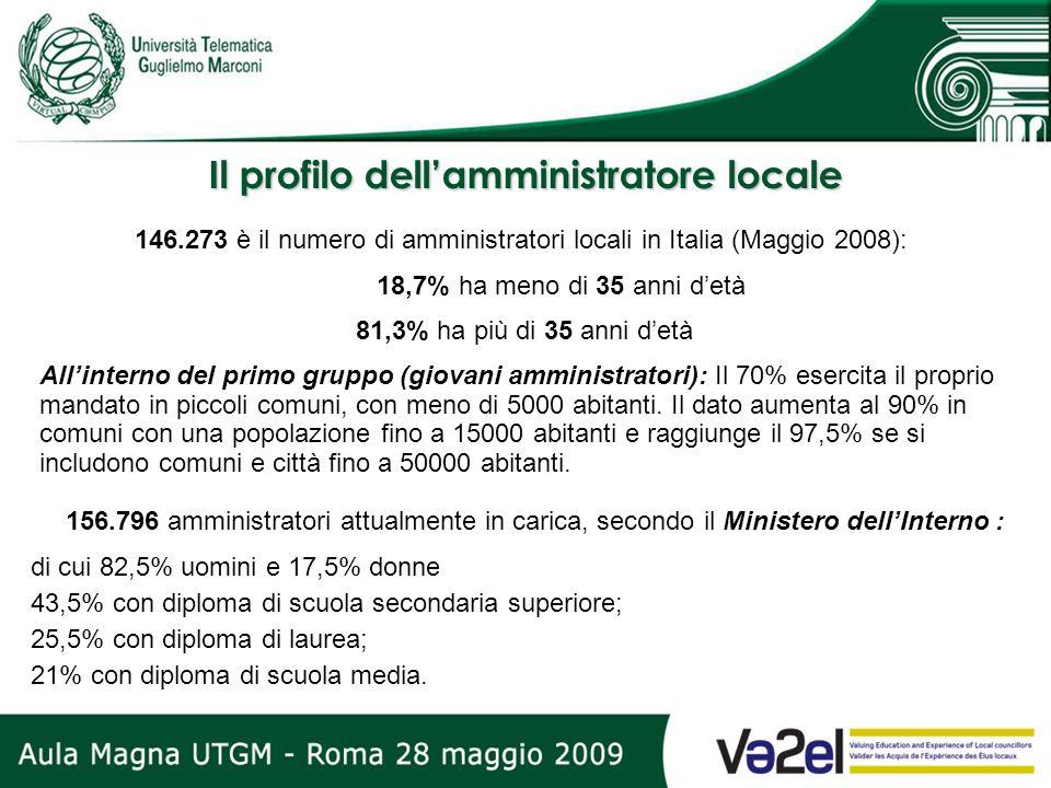 Il profilo dellamministratore locale 156.796 amministratori attualmente in carica, secondo il Ministero dellInterno : di cui 82,5% uomini e 17,5% donn