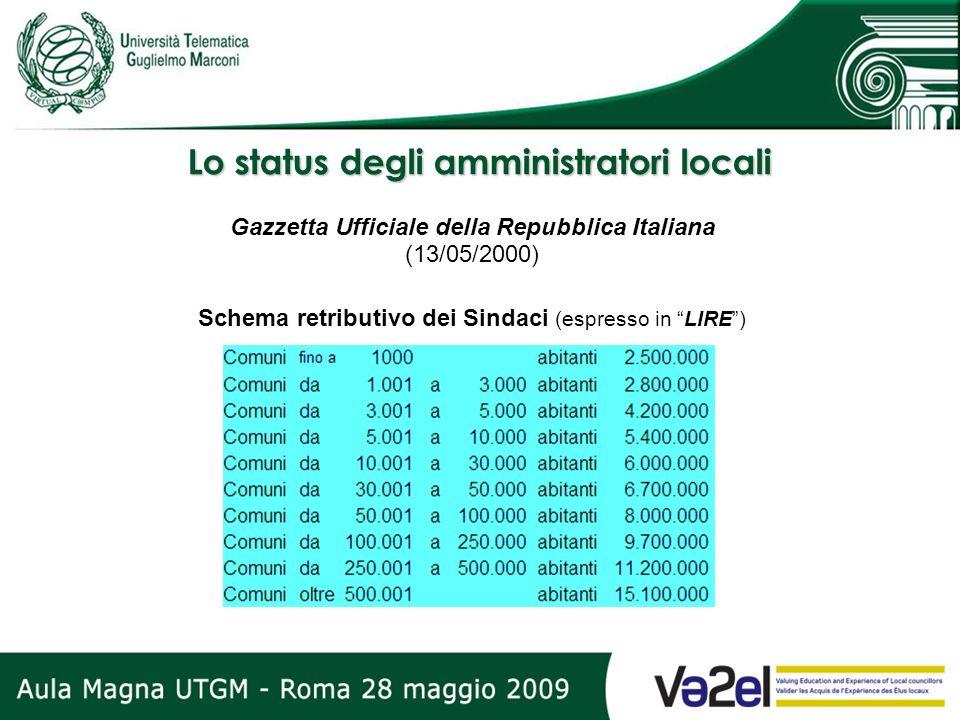 Lo status degli amministratori locali Gazzetta Ufficiale della Repubblica Italiana (13/05/2000) Schema retributivo dei Sindaci (espresso in LIRE)