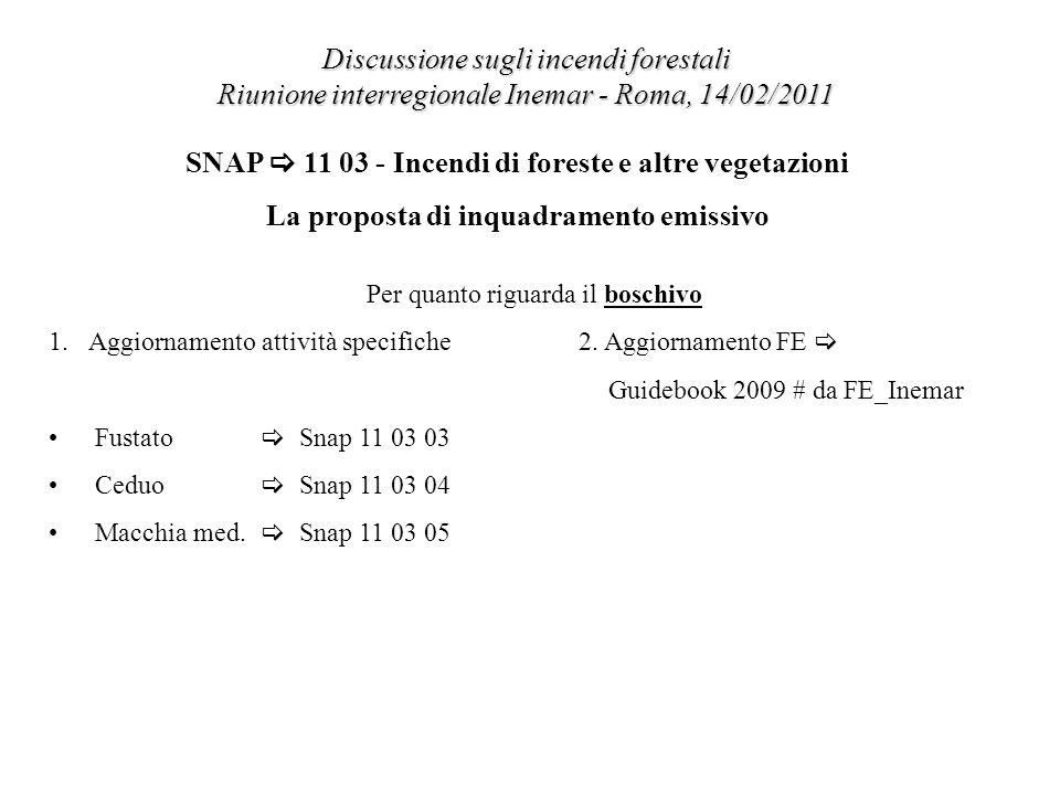Discussione sugli incendi forestali Riunione interregionale Inemar - Roma, 14/02/2011 SNAP 11 03 - Incendi di foreste e altre vegetazioni La proposta di inquadramento emissivo Per quanto riguarda il boschivo 1.Aggiornamento attività specifiche 2.