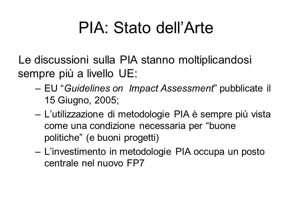 PIA: Stato dellArte Le discussioni sulla PIA stanno moltiplicandosi sempre più a livello UE: –EU Guidelines on Impact Assessment pubblicate il 15 Giug