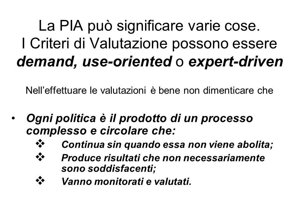 La PIA può significare varie cose. I Criteri di Valutazione possono essere demand, use-oriented o expert-driven Nelleffettuare le valutazioni è bene n
