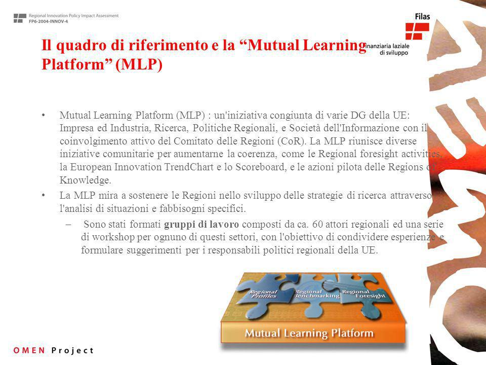 Il quadro di riferimento e la Mutual Learning Platform (MLP) Mutual Learning Platform (MLP) : un iniziativa congiunta di varie DG della UE: Impresa ed Industria, Ricerca, Politiche Regionali, e Società dell Informazione con il coinvolgimento attivo del Comitato delle Regioni (CoR).