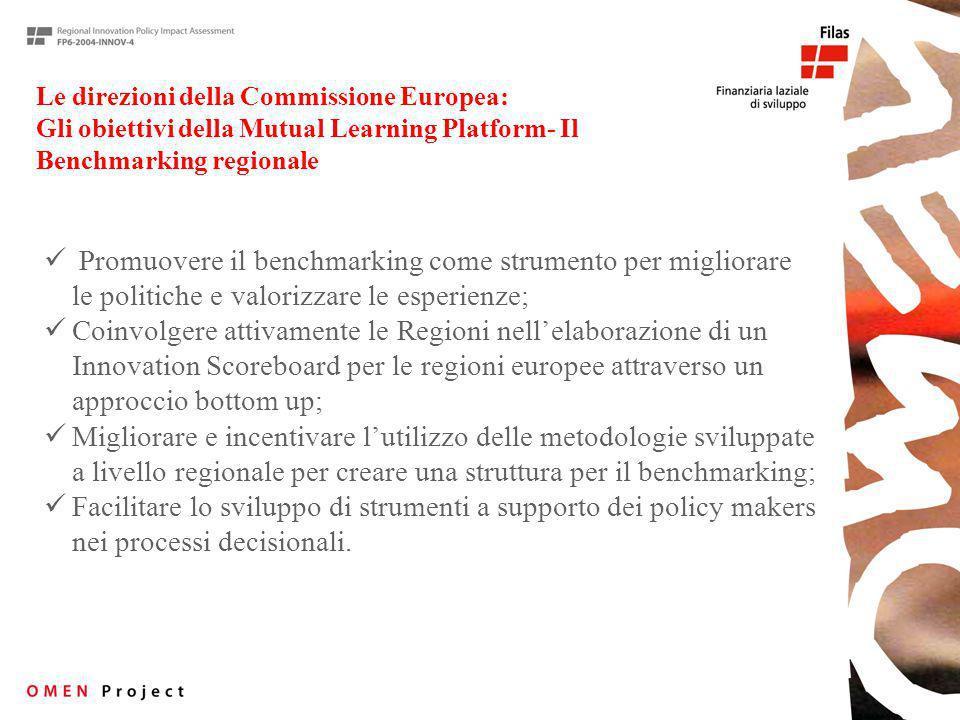 Le direzioni della Commissione Europea: Gli obiettivi della Mutual Learning Platform- Il Benchmarking regionale Promuovere il benchmarking come strume