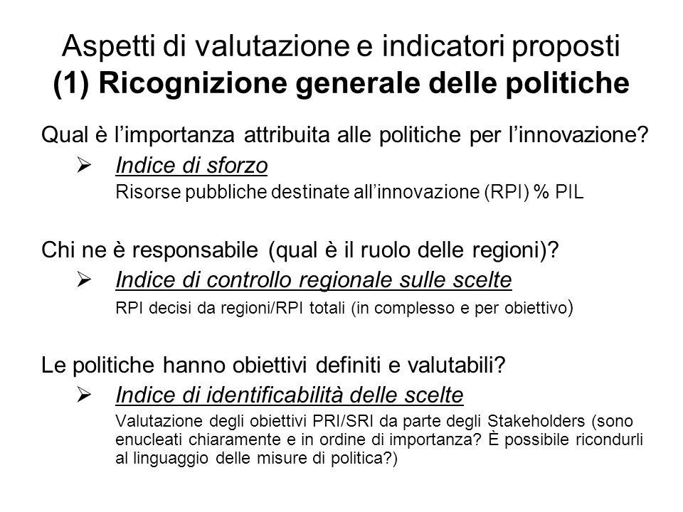 Aspetti di valutazione e indicatori proposti (1) Ricognizione generale delle politiche Qual è limportanza attribuita alle politiche per linnovazione.