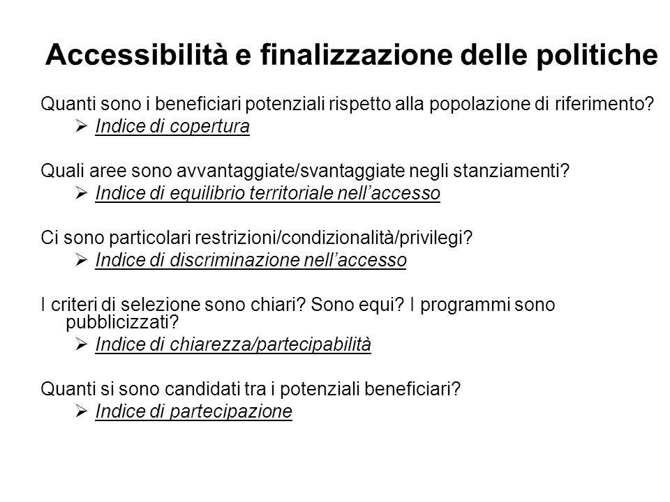 Accessibilità e finalizzazione delle politiche Quanti sono i beneficiari potenziali rispetto alla popolazione di riferimento.
