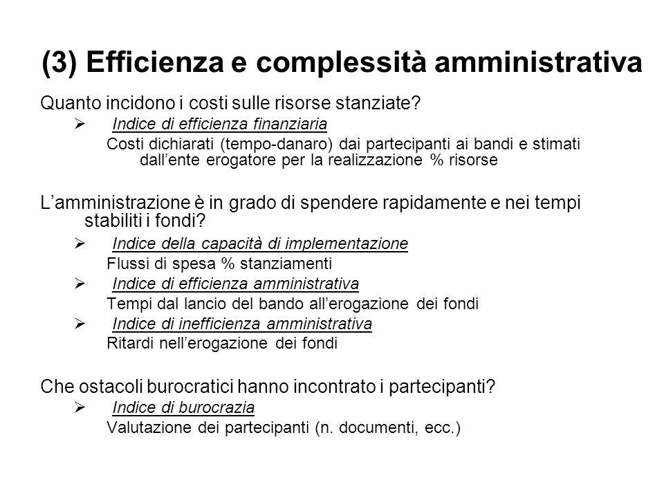 (3) Efficienza e complessità amministrativa Quanto incidono i costi sulle risorse stanziate.